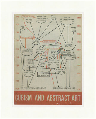 Cubism and Abstract Art Alfred Hamilton Jr. Barr 1936 Kunstdruck Plakatwelt 910