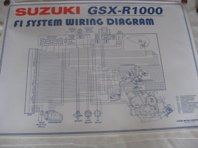GENUINE SUZUKI GSXR1000 K1 FI System Wiring Diagram Poster on