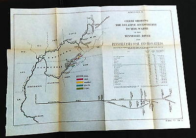 1905 Chart of Accessibility to Tide Water of Tennessee River PA Coal Iron Map