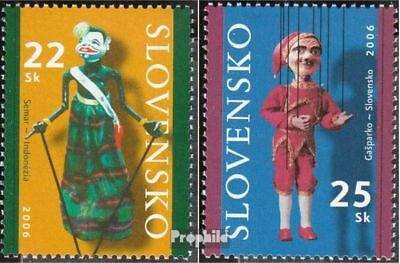 Slovakia 542-543 (complete.issue.) unmounted mint / never hinged 2006 Dolls