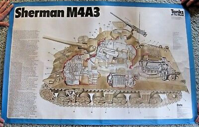Vintage 1971 U.s. Military Vietnam War M4A3 Sherman Tank Advertising Poster Sign
