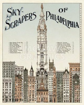 Skyscrapers of Philadelphia, c. 1898 Art Print Vintage Philly PA Poster 11x14