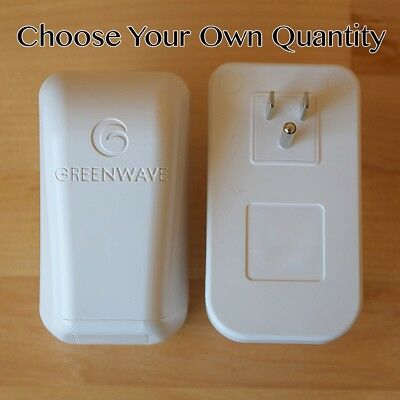 Greenwave Filters for Dirty Electricity 2400G for INTERNATIONAL ORDERS