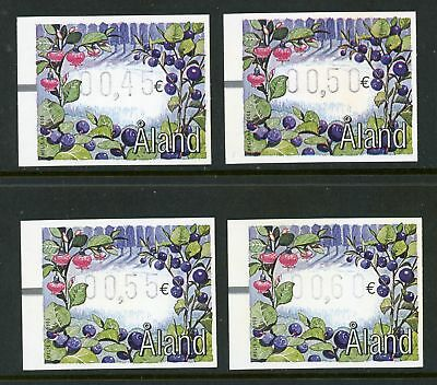 Aland Islands FRAMA ATM LABELS Berries of the Wood 9/5/2003 $$ (ALFR9)