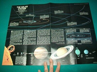 Large Vintage National Geographic Map Solar System Planet Saturn outer Space