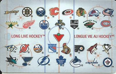 Nhl Hockey Mint Gift Card From Canadian Tire Canada Bilingual 07/11 No Value