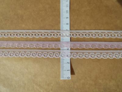 Underwear STRETCH LACE TRIM 1cm tiny PINK Barbie pale pastel choice of 3 shades