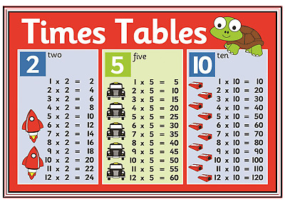 A4 Poster Sign Times Tables Educational EYFS SEN Children Kids Childminders