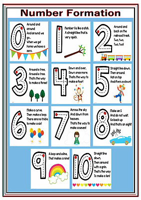 A4 Poster Sign Number Formation Educational EYFS Children Nursery Childminders