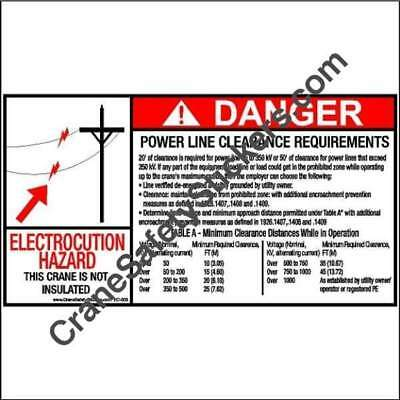 Crane Safety Sticker Power Line Clearance Requirements Bucket Truck Decal