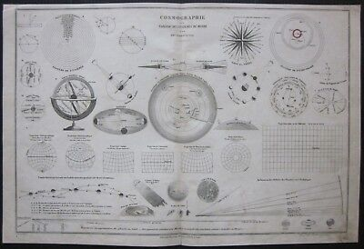 1867 COSMOGRAPHIE map Drioux Leroy cosmography planetary system astronomy