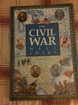 The Civil War Wall Chart (1998, Hardcover)