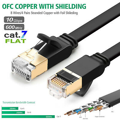 Ultra Flat Cat 7 Ethernet Cable Network LAN Cord 2M 3M 8M 15M High Speed UK Lot