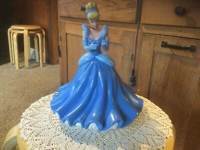 Pre Owned Disney Theme Parks Exclusive Limited Availability -Cinderella Princess