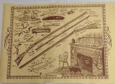 Vintage Gun Poster The Kentucky Rifle Old West