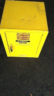 """Justrite Mod 25040 Counter Top Flammable 4 gal Liquid Storage Cabinet 17x17x22 """""""