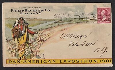 Vintage Pan-American Expo Full-Color Illustrated Ad Cover W/ 1901 Slogan Cancel