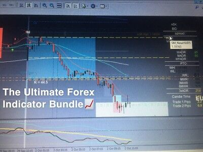 The Ultimate Forex Indicator Bundle/Increases Trading Accuracy's Up To 90%+