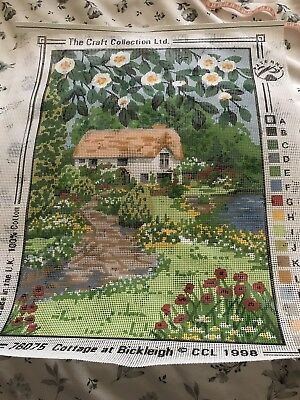 Printed tapestry canvas Only -  Cottage At Bickleigh