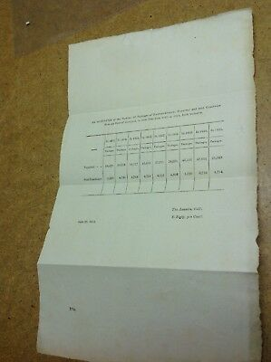 Old Liverpool Document 1812 Number Of Earthenware Packages Sent, ( Pottery)