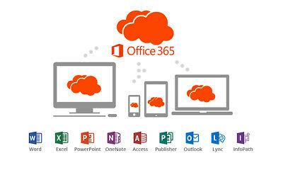 Ms Office 365 Pro Plus - 5 Devices - 5TB Onedrive - Instant Delivery