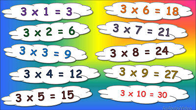 Sing your Times Tables on a Audio CD: Children's Learn your tables the fun way