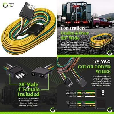 NEW 25' WISHBONE Style Trailer Wiring Harness with 4-Flat Connector  Way Trailer Wiring Harness Color Coding on 4 flat trailer colors, 4-way round trailer lights colors, trailer turn signal colors,