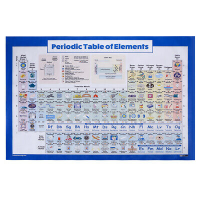 Periodic Table of Elements Poster Knowledge Education Print Chemistry Chart