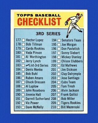 1966 Topps Checklists $1.19 EACH You Pick #s 101 183 279 GD/VG Honkbal