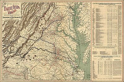 Poster, Many Sizes; Map Of Battle Fields Of Virginia 1898