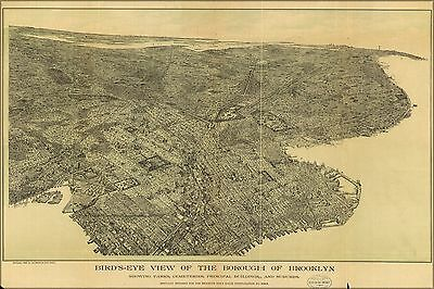 Poster, Many Sizes; Birdseye View Map Of Brooklyn New York City 1897