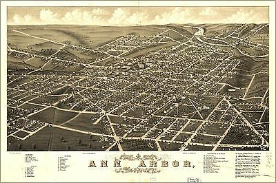 Poster, Many Sizes; Panoramic Map Of Ann Arbor Michigan 1880