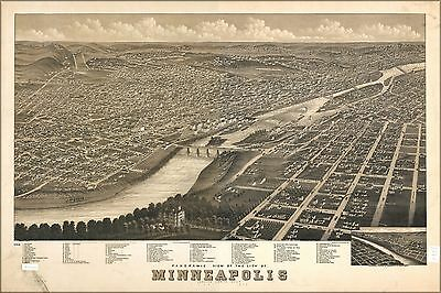 Poster, Many Sizes; Panoramic Map Of Minneapolis, Minnesota, 1879