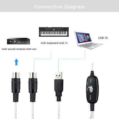 PC to Music Keyboard Editing Cable USB in-out MIDI Interface Converter Cord