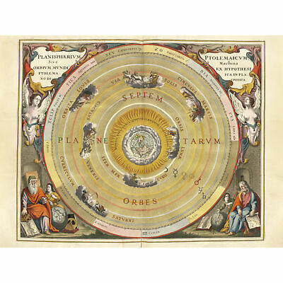 Cellarius 1661 Pictorial Map Solar System Earth Large Canvas Art Print