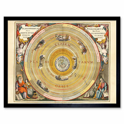 Cellarius 1661 Pictorial Map Solar System Earth Framed Wall Art Poster