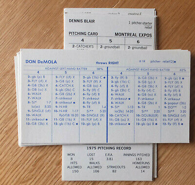 Original Strat-O-Matic 1975 Montreal Expos Team set-20 cards