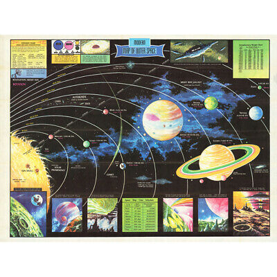 Map Rand McNally 1969 Modern Outer Space Chart Canvas Wall Art Print Poster