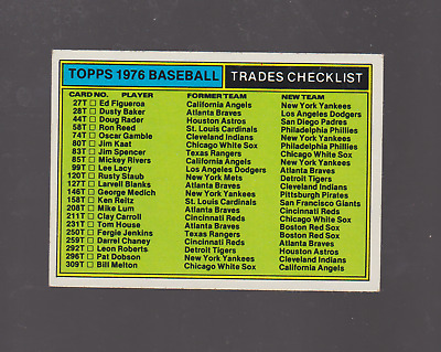 1976 Topps Traded Baseball Checklist Unmarked Vg+