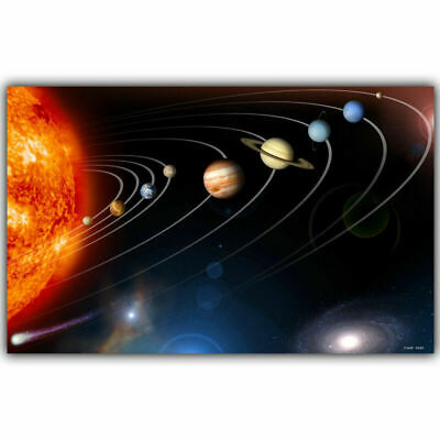 Fabric Poster Solar System Planets Earth Science Chart Picture room decor24 F593