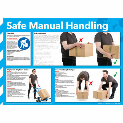 NEW! Safe Manual Handling Poster 420x594mm WC245