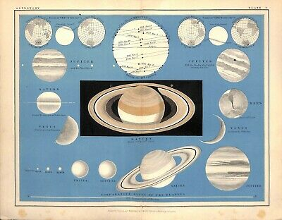 Astronomy, Planets, Comparative Size of Planets, Antique Chromolithograph 1877