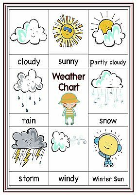 A4 Poster Sign Weather Chart Educational EYFS SEN Children Kids Childminders