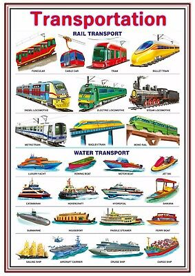 A4 Poster Sign Educational Children Nursery Childminder Different Transport