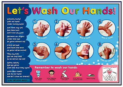 A4 Poster Sign Educational Nursery Children Kids Childminders Wash Hands (2)