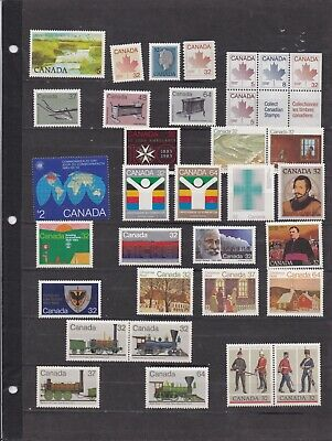 Canada Mint 1983,Year Set MNH ( Face Value $$21.45 )