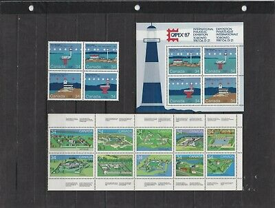 Canada Mint 1985,Year Set MNH ( Face Value $17.97 - 2 Scans )