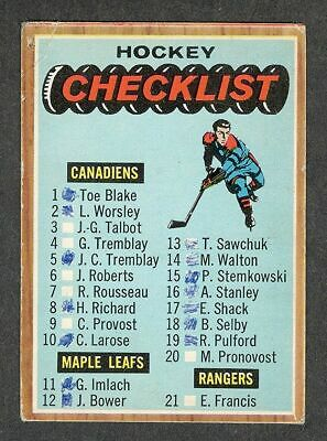 1966-67 Marked CHECKLIST #66 VG Topps SCARCE Key To Complete Set NHL Hockey Card