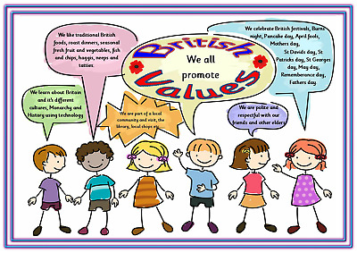 A4 Poster Sign Educational Children Nursery Childminders British Values (2)