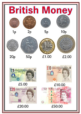 A4 Poster Sign Educational Children Nursery Childminders British Money Coins